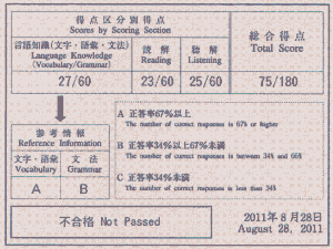 July 2011 Test Results